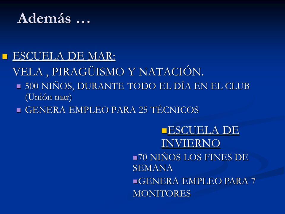 Además … ESCUELA DE MAR: VELA , PIRAGÜISMO Y NATACIÓN.
