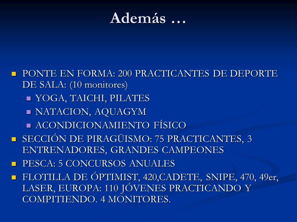 Además … PONTE EN FORMA: 200 PRACTICANTES DE DEPORTE DE SALA: (10 monitores) YOGA, TAICHI, PILATES.