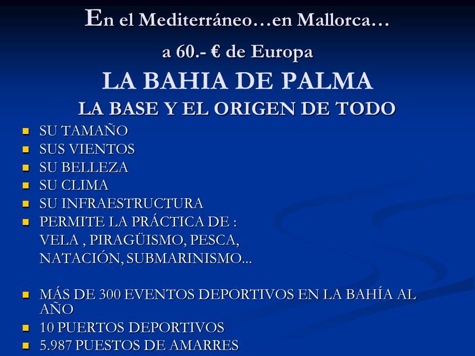 En el Mediterráneo…en Mallorca… a 60