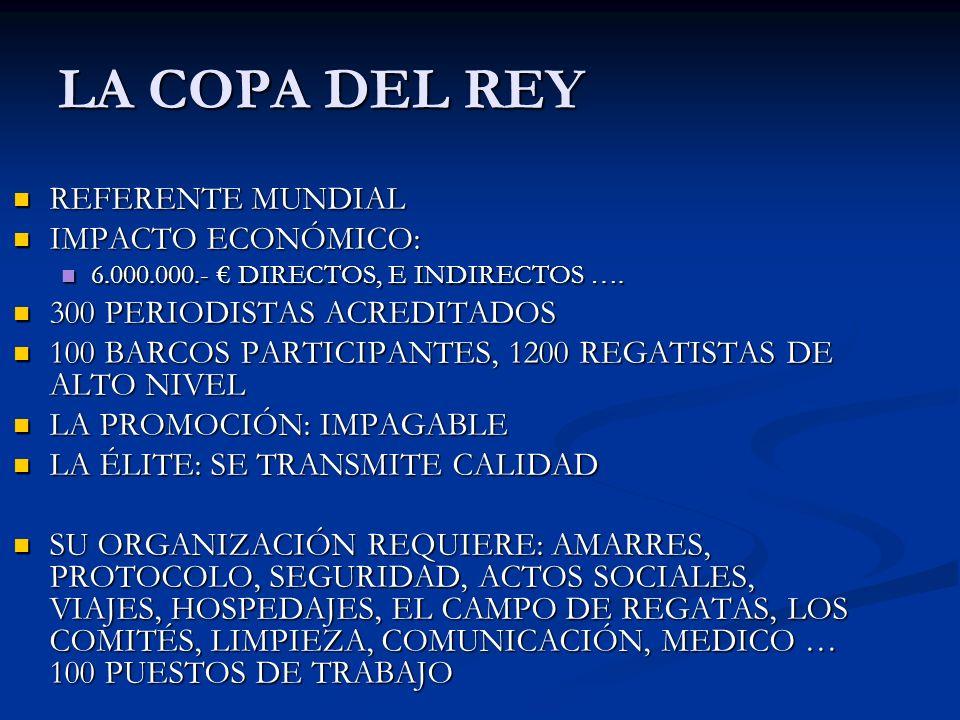 LA COPA DEL REY REFERENTE MUNDIAL IMPACTO ECONÓMICO: