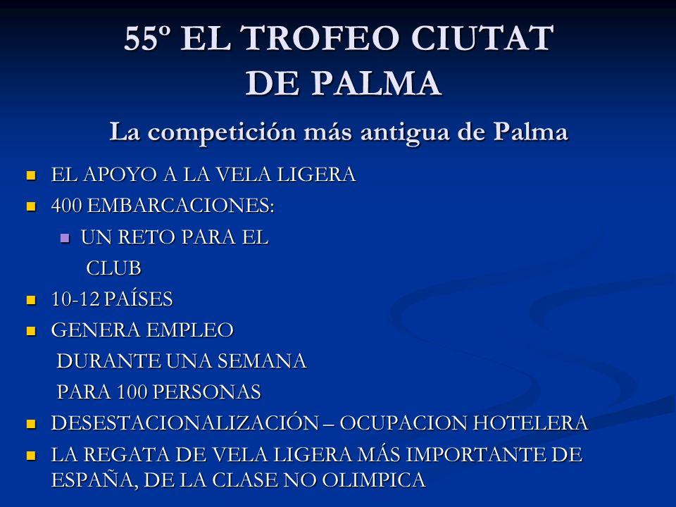 55º EL TROFEO CIUTAT DE PALMA La competición más antigua de Palma