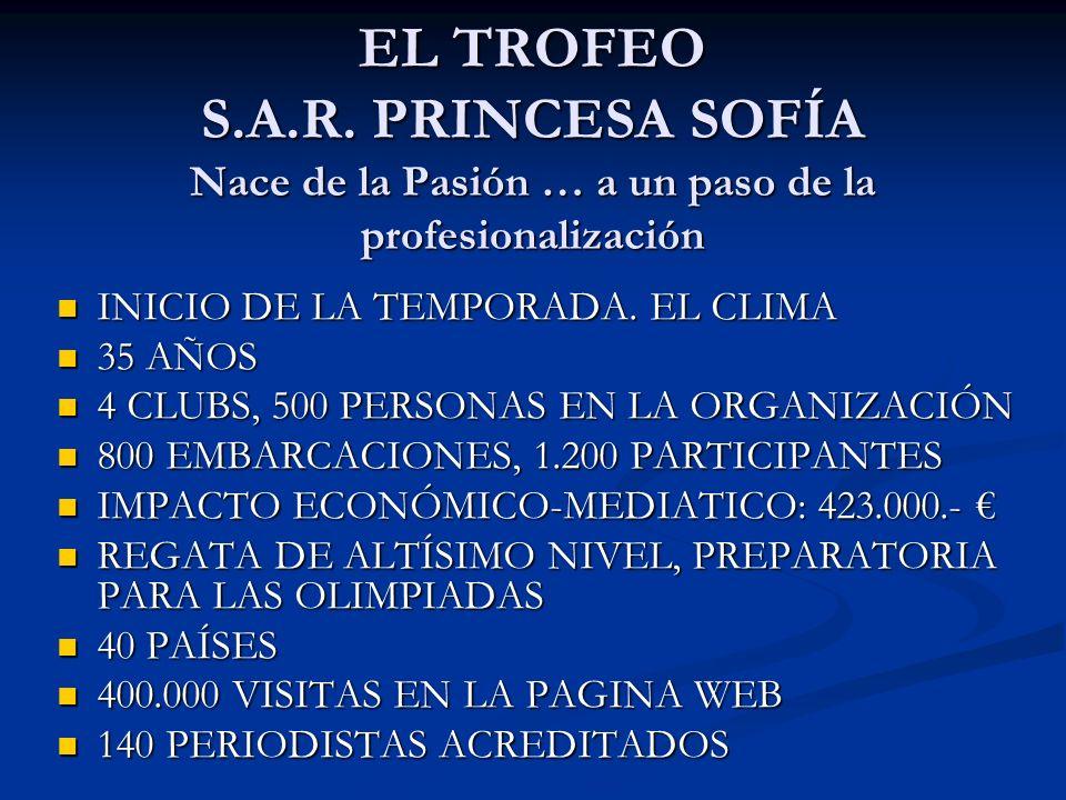 EL TROFEO S.A.R. PRINCESA SOFÍA Nace de la Pasión … a un paso de la profesionalización