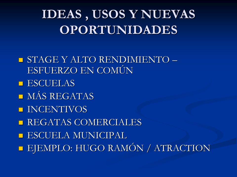 IDEAS , USOS Y NUEVAS OPORTUNIDADES