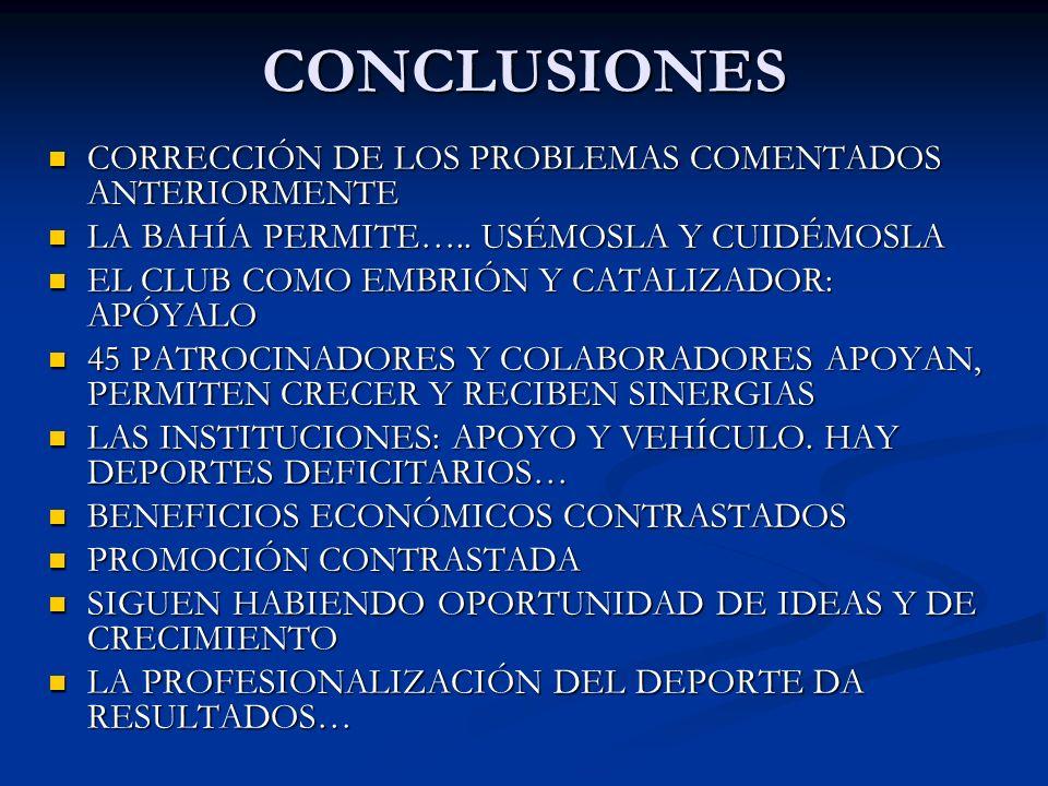 CONCLUSIONES CORRECCIÓN DE LOS PROBLEMAS COMENTADOS ANTERIORMENTE