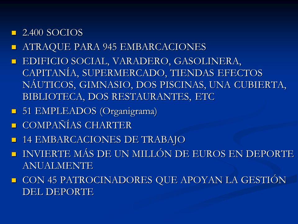 2.400 SOCIOS ATRAQUE PARA 945 EMBARCACIONES.