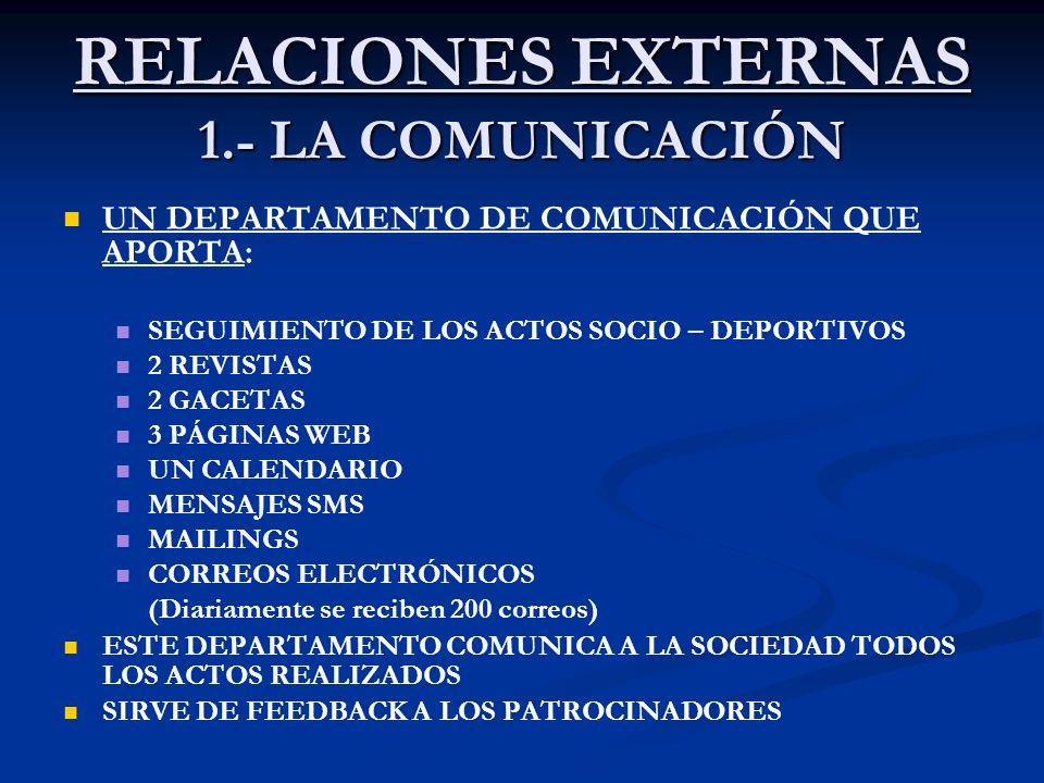 RELACIONES EXTERNAS 1.- LA COMUNICACIÓN