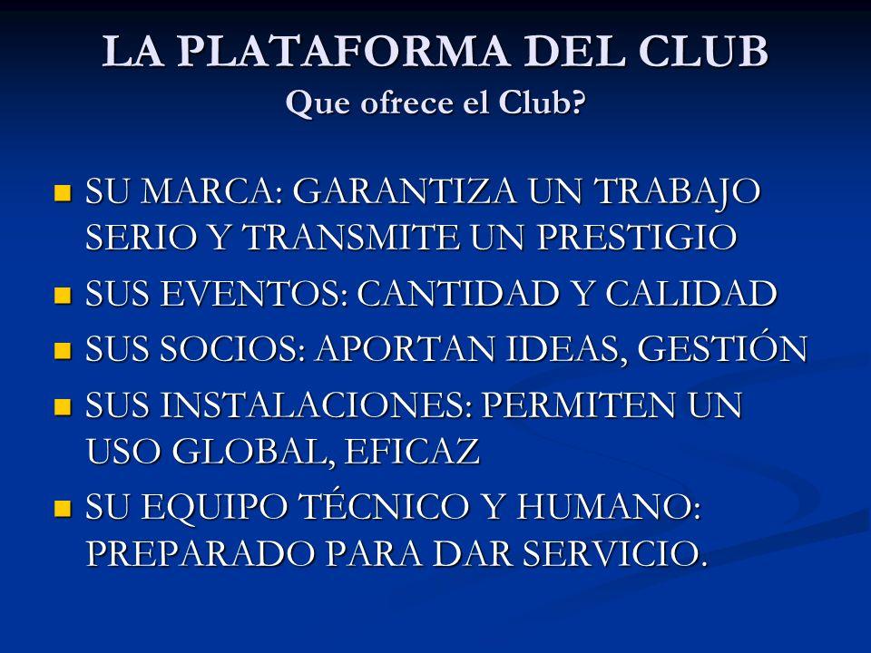 LA PLATAFORMA DEL CLUB Que ofrece el Club