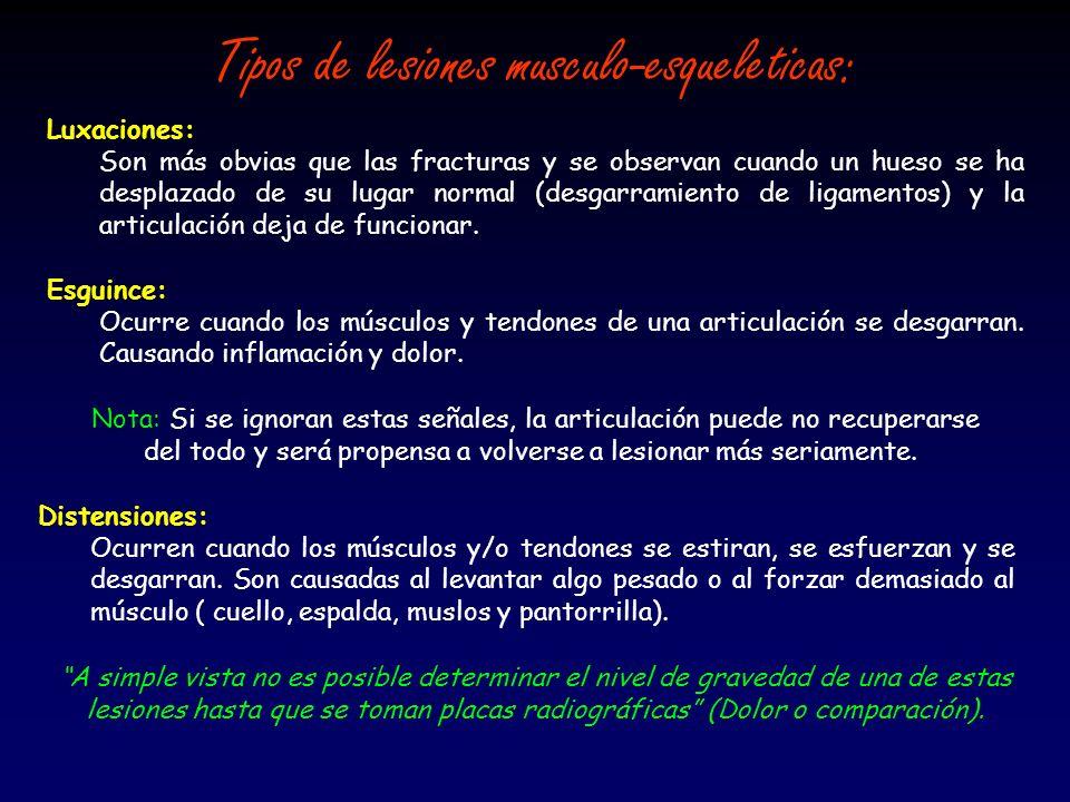 Tipos de lesiones musculo-esqueleticas: