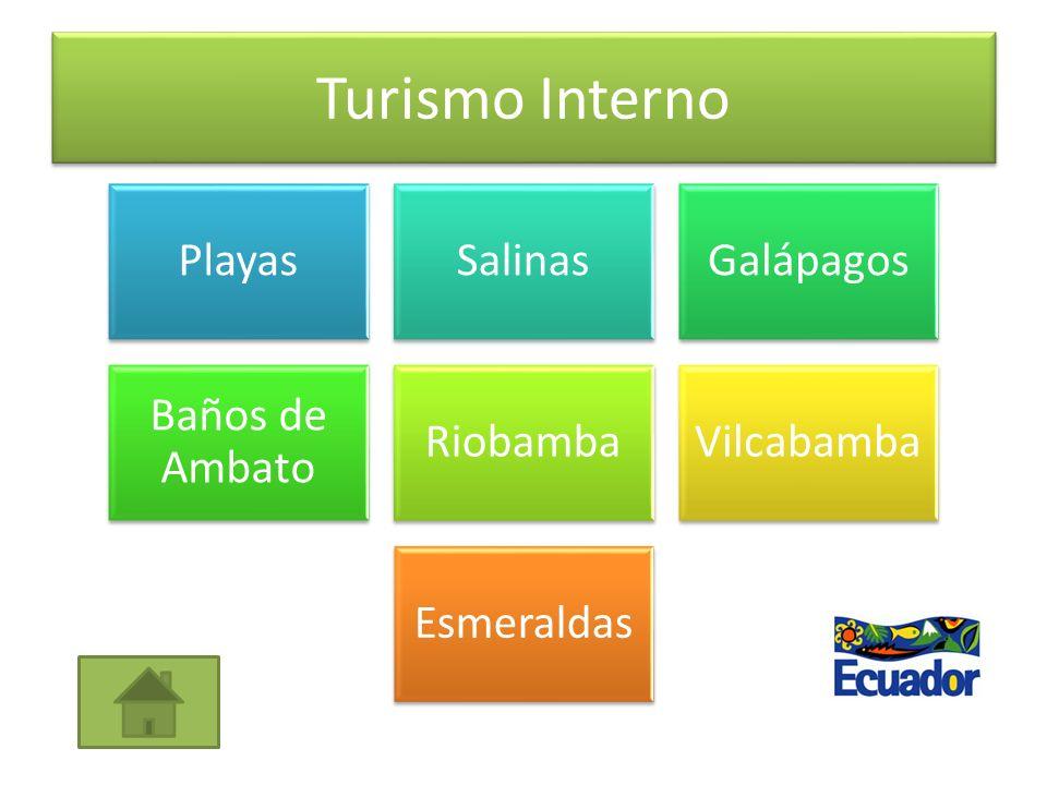 Turismo Interno Playas Salinas Galápagos Baños de Ambato Riobamba