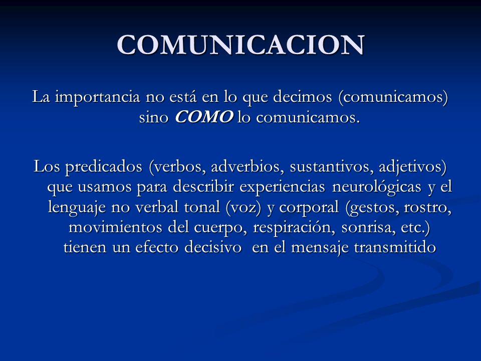COMUNICACION La importancia no está en lo que decimos (comunicamos) sino COMO lo comunicamos.