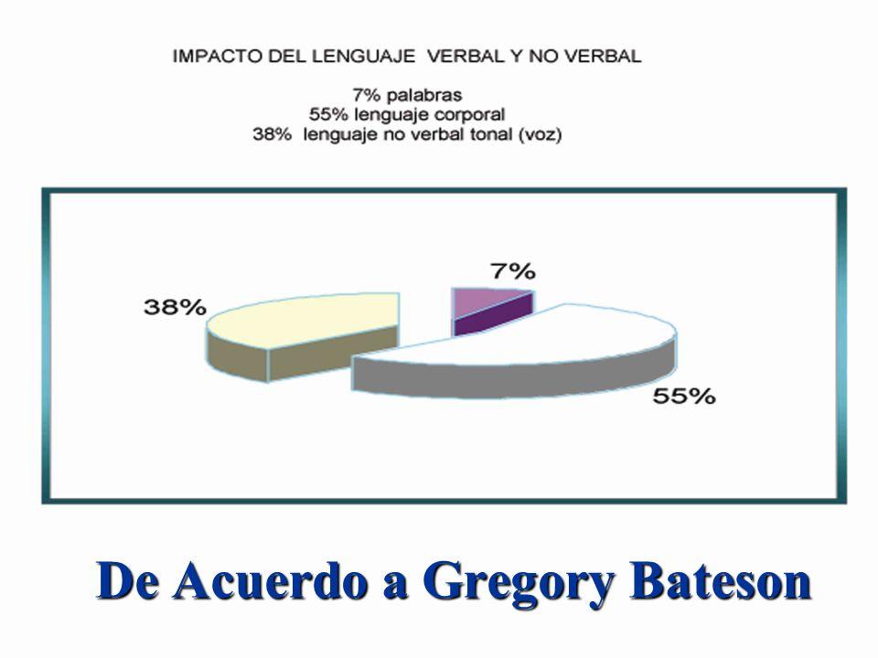 De Acuerdo a Gregory Bateson