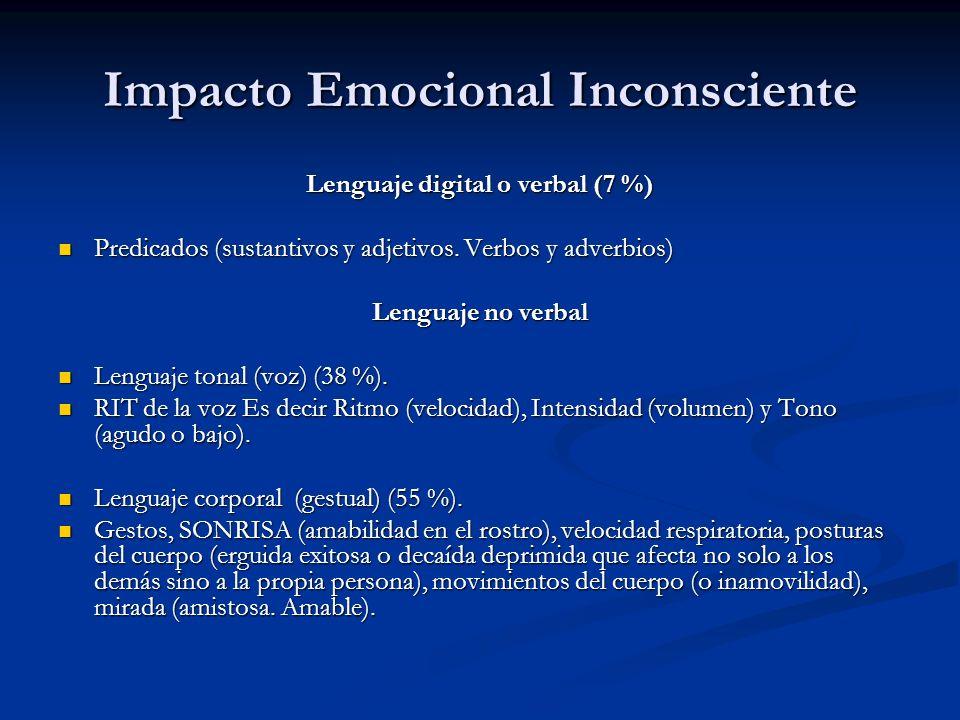 Impacto Emocional Inconsciente