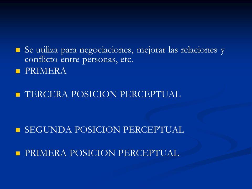 Se utiliza para negociaciones, mejorar las relaciones y conflicto entre personas, etc.