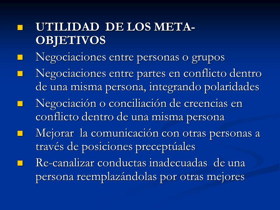 UTILIDAD DE LOS META-OBJETIVOS