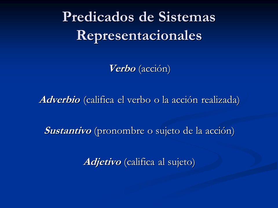 Predicados de Sistemas Representacionales