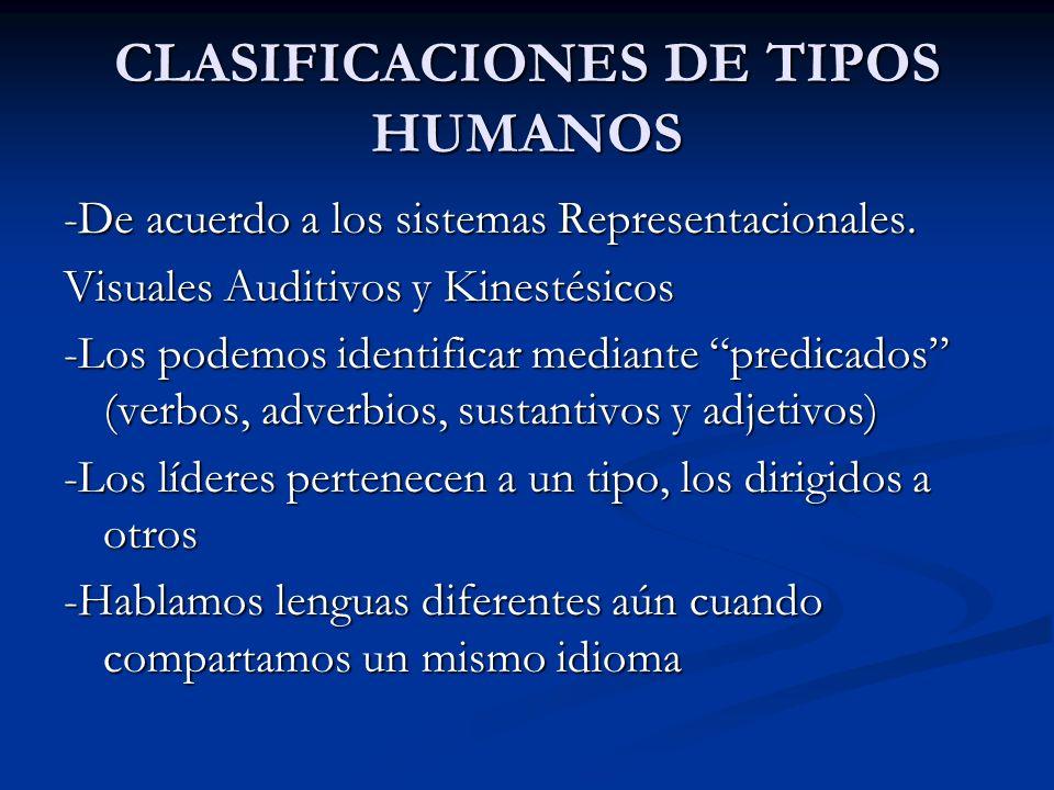 CLASIFICACIONES DE TIPOS HUMANOS
