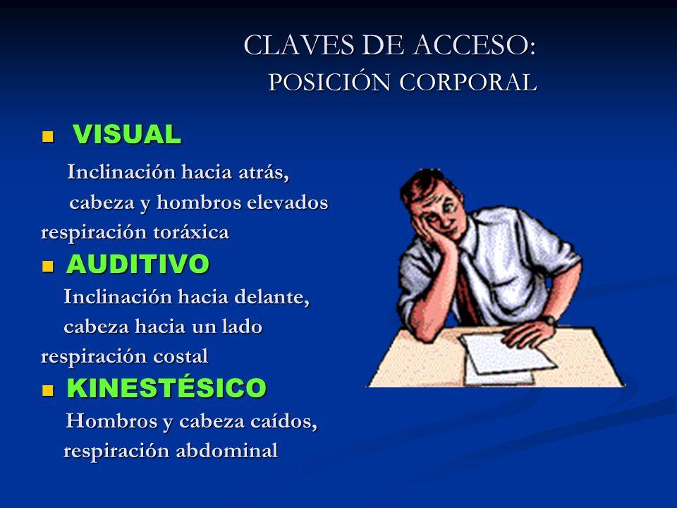 CLAVES DE ACCESO: POSICIÓN CORPORAL