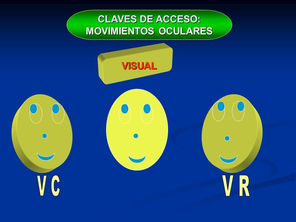CLAVES DE ACCESO: MOVIMIENTOS OCULARES VISUAL V C V R