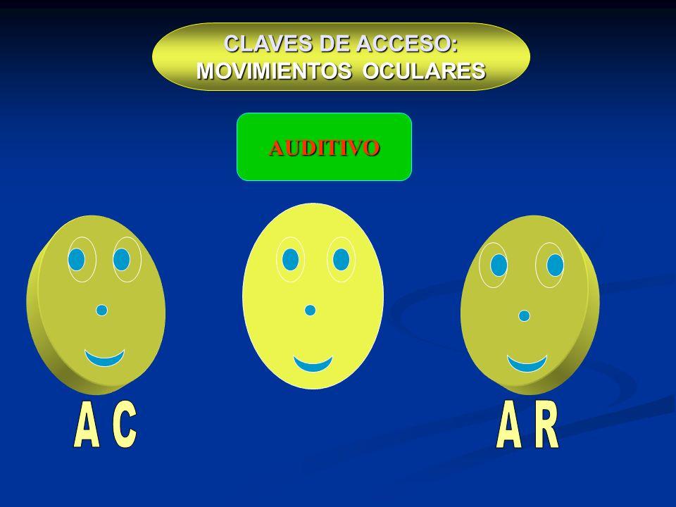 CLAVES DE ACCESO: MOVIMIENTOS OCULARES AUDITIVO A C A R