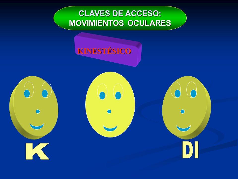 CLAVES DE ACCESO: MOVIMIENTOS OCULARES KINESTÉSICO DI K