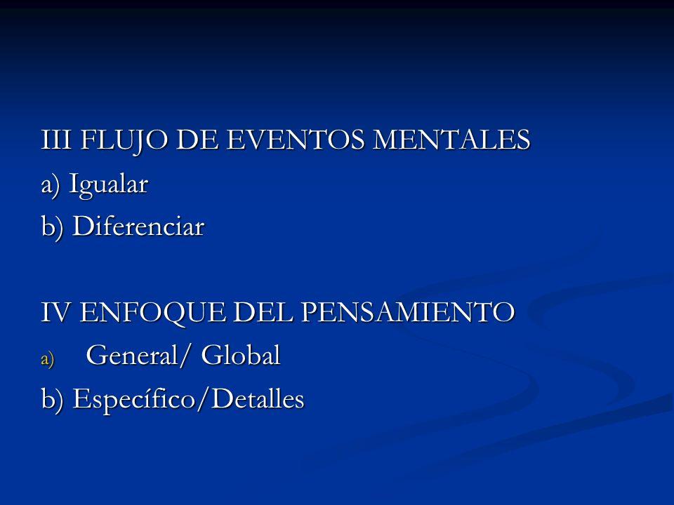 III FLUJO DE EVENTOS MENTALES