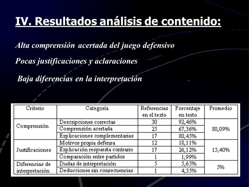 IV. Resultados análisis de contenido: