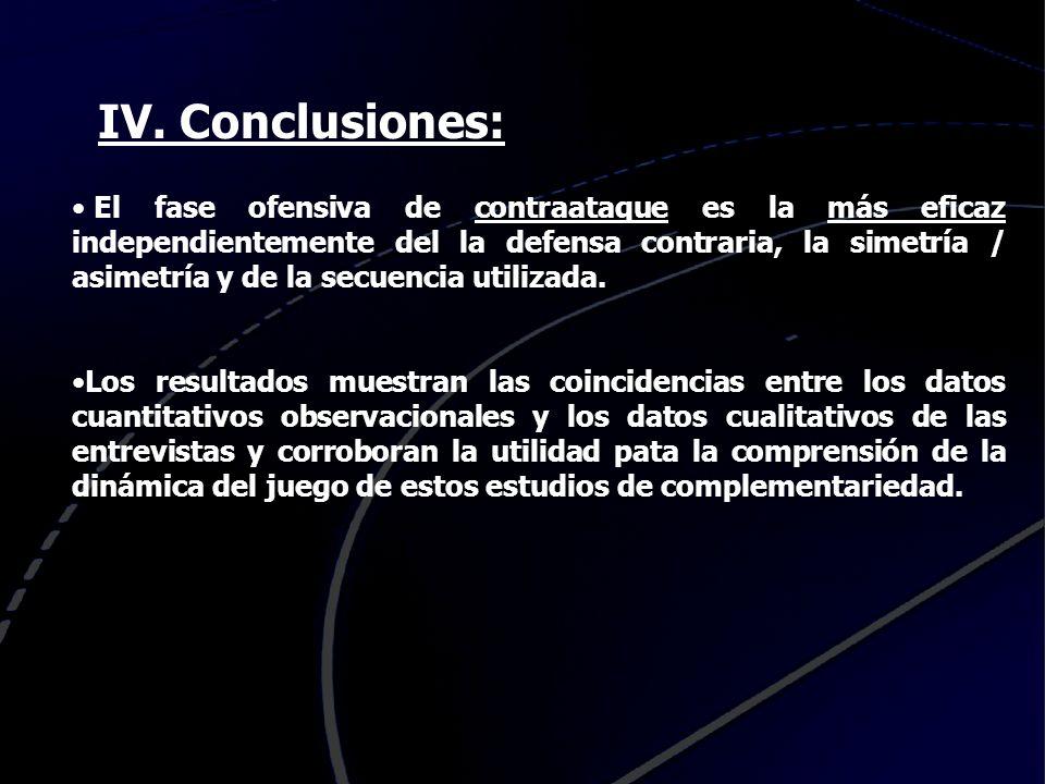 IV. Conclusiones: