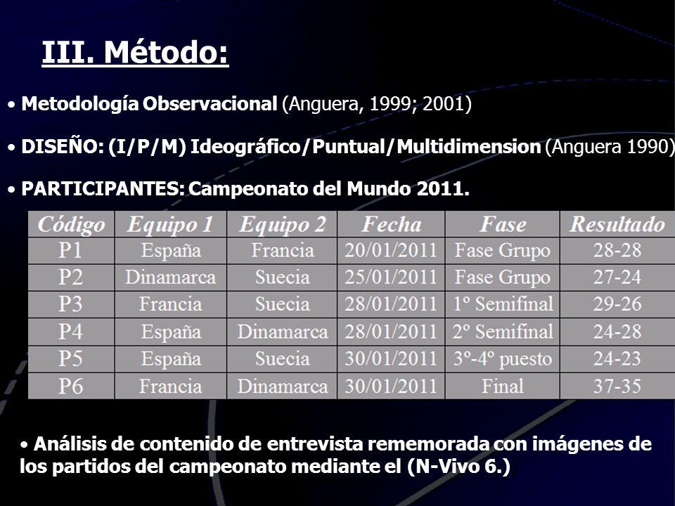 III. Método: Metodología Observacional (Anguera, 1999; 2001)