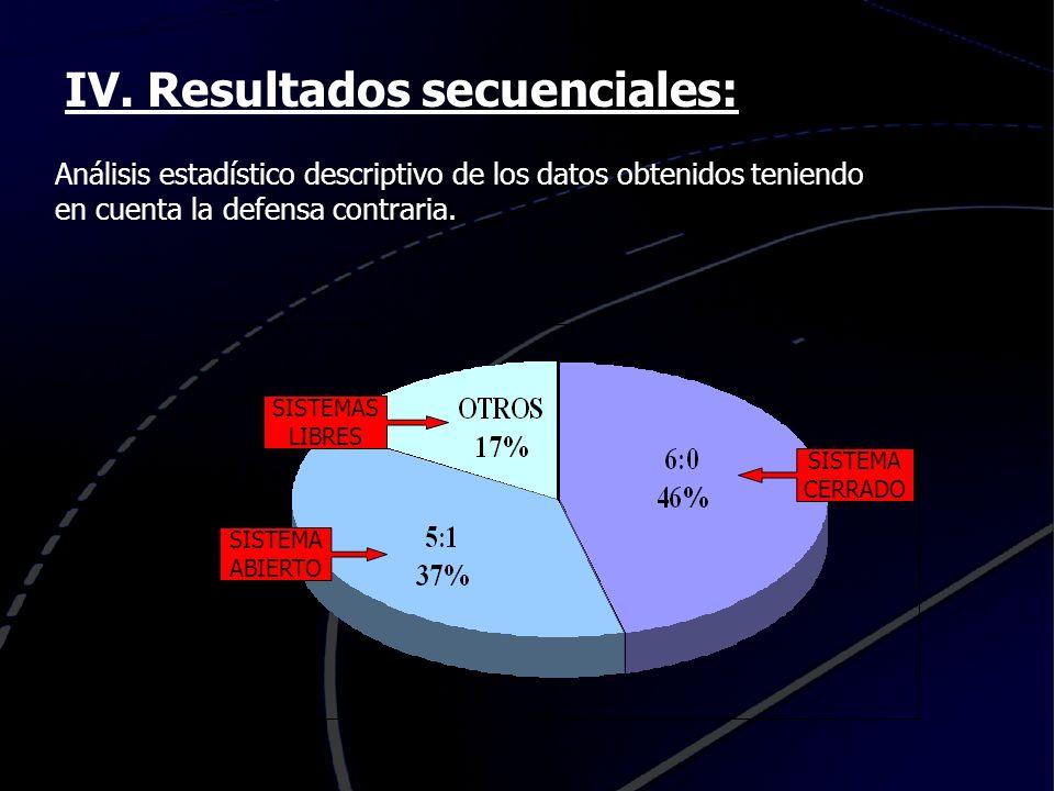 IV. Resultados secuenciales: