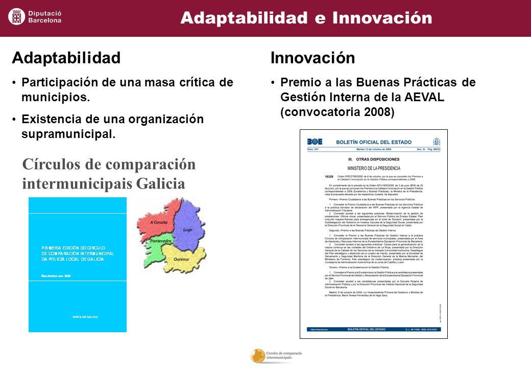 Adaptabilidad e Innovación