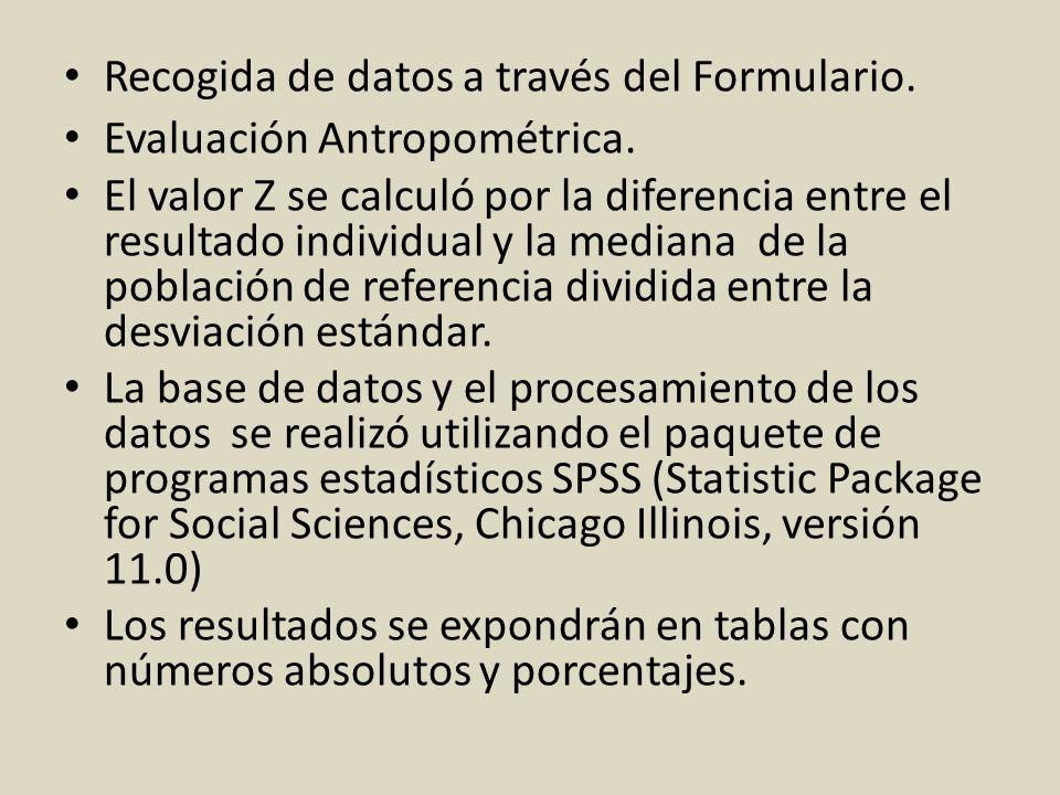 Recogida de datos a través del Formulario.
