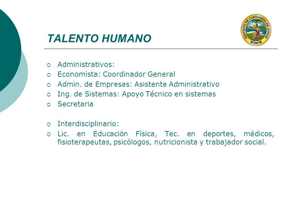 TALENTO HUMANO Administrativos: Economista: Coordinador General