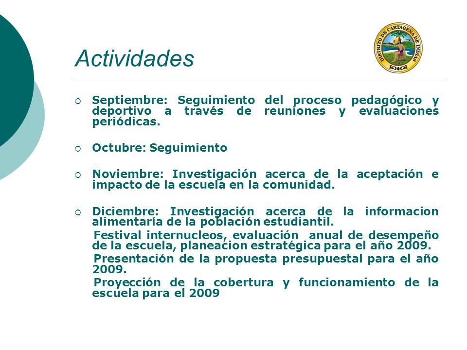 Actividades Septiembre: Seguimiento del proceso pedagógico y deportivo a través de reuniones y evaluaciones periódicas.