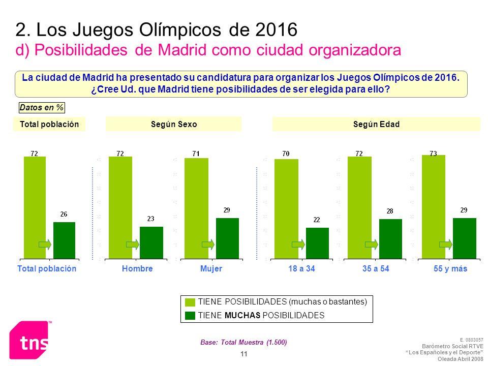 2. Los Juegos Olímpicos de 2016 d) Posibilidades de Madrid como ciudad organizadora