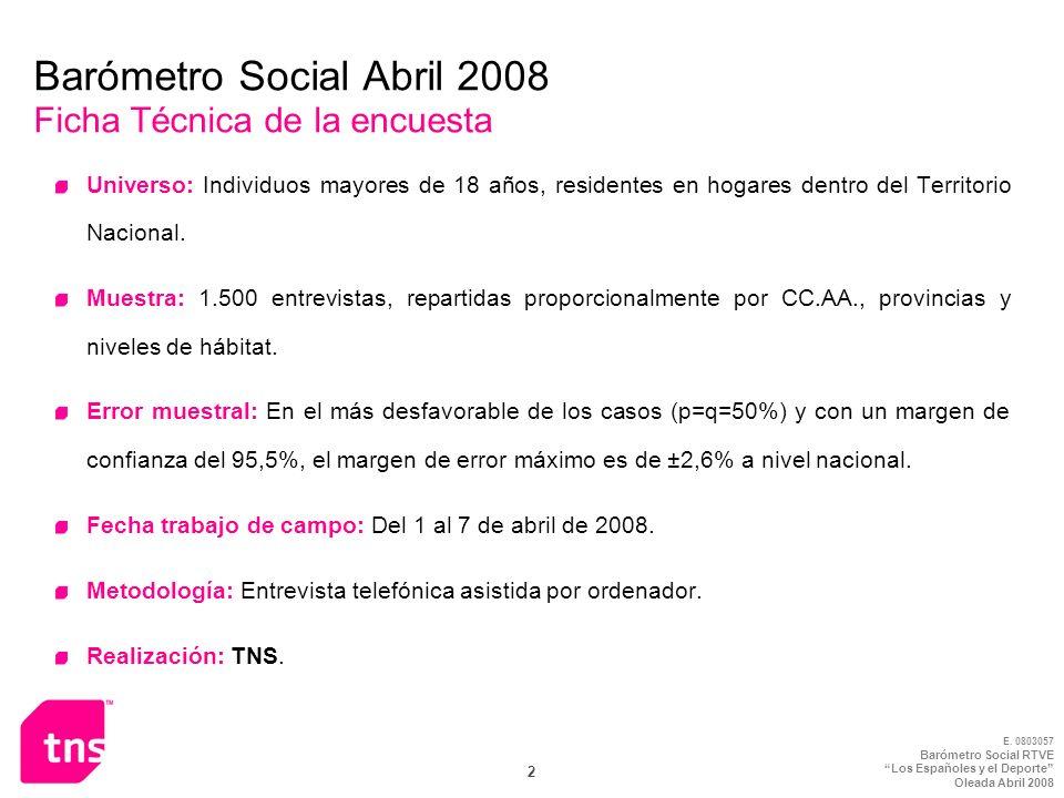 Barómetro Social Abril 2008 Ficha Técnica de la encuesta