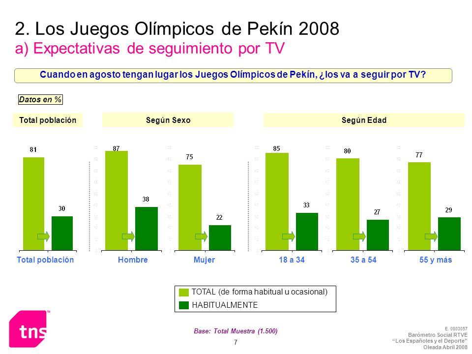 2. Los Juegos Olímpicos de Pekín 2008 a) Expectativas de seguimiento por TV