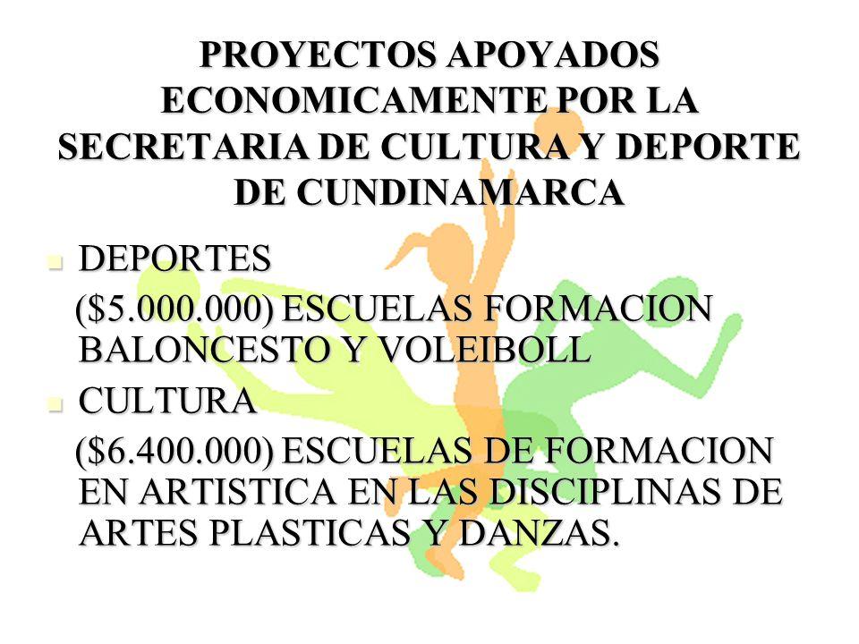 PROYECTOS APOYADOS ECONOMICAMENTE POR LA SECRETARIA DE CULTURA Y DEPORTE DE CUNDINAMARCA