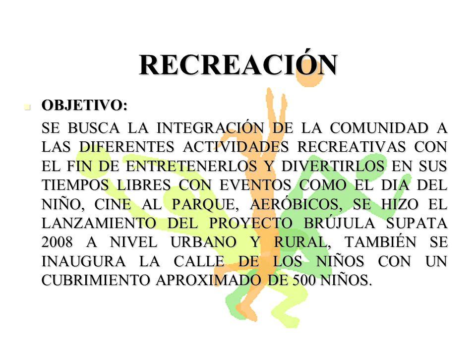 RECREACIÓN OBJETIVO: