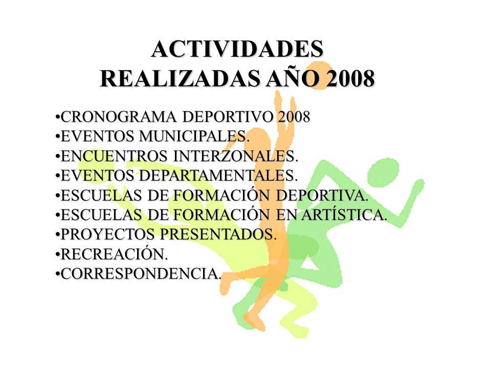 ACTIVIDADES REALIZADAS AÑO 2008
