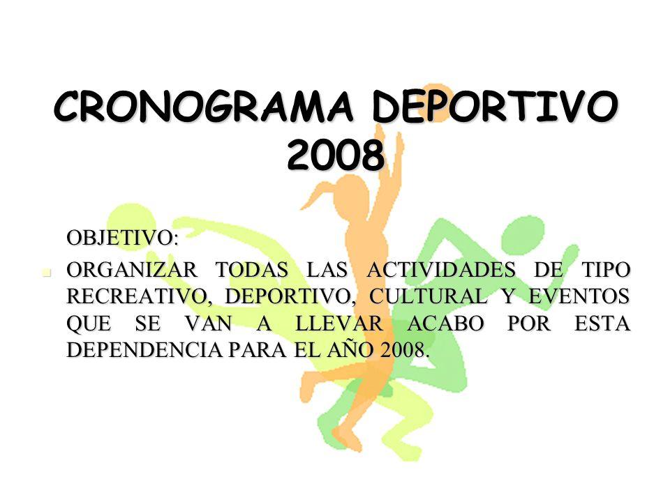 CRONOGRAMA DEPORTIVO 2008 OBJETIVO: