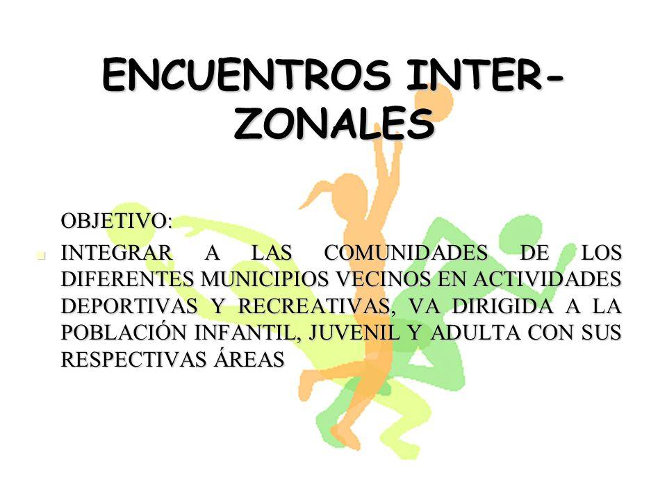 ENCUENTROS INTER-ZONALES