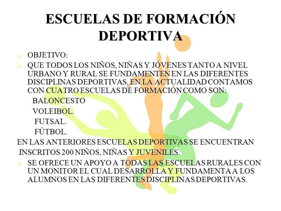 ESCUELAS DE FORMACIÓN DEPORTIVA