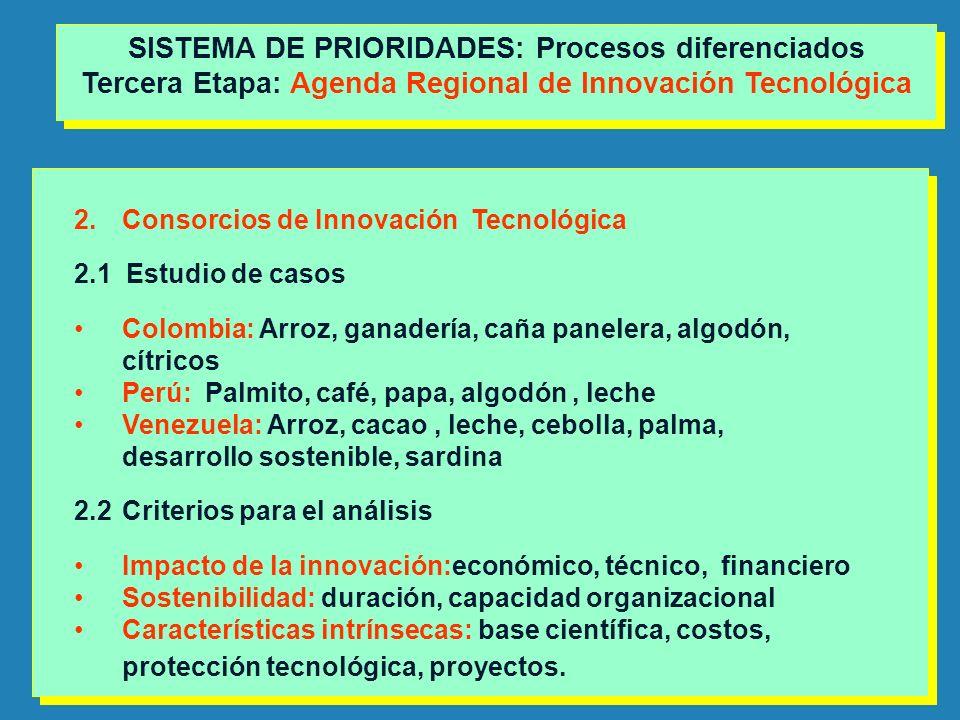 protección tecnológica, proyectos.