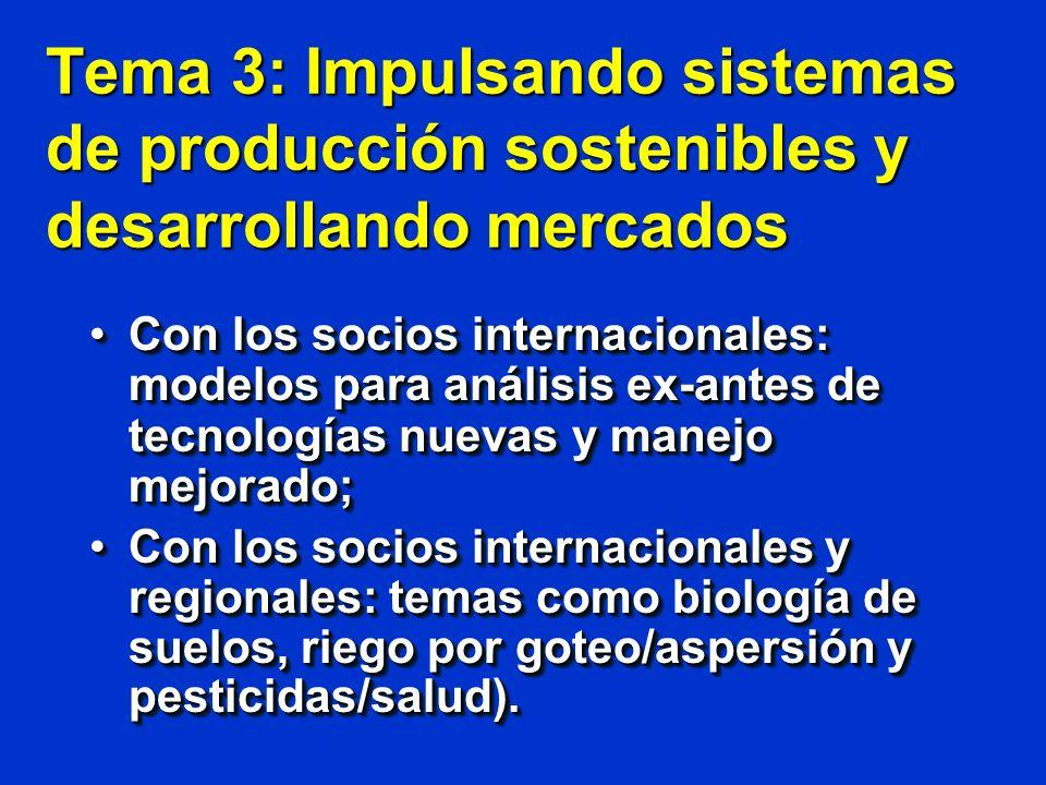 Tema 3: Impulsando sistemas de producción sostenibles y desarrollando mercados