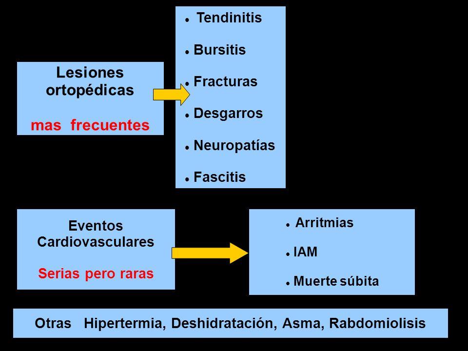 Otras Hipertermia, Deshidratación, Asma, Rabdomiolisis