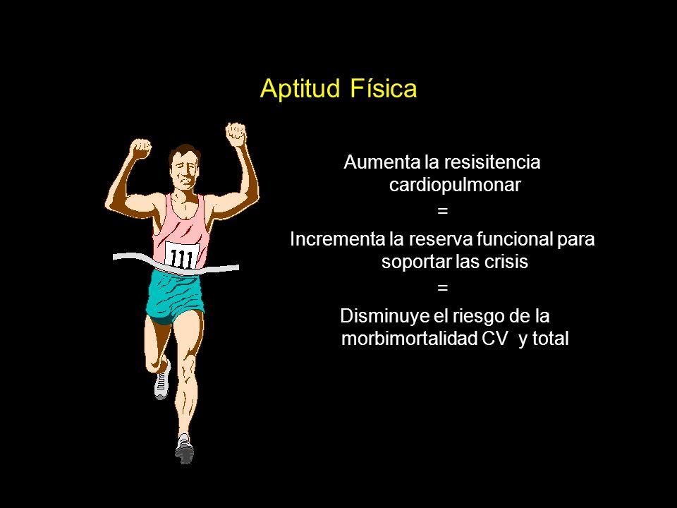 Aptitud Física Aumenta la resisitencia cardiopulmonar =