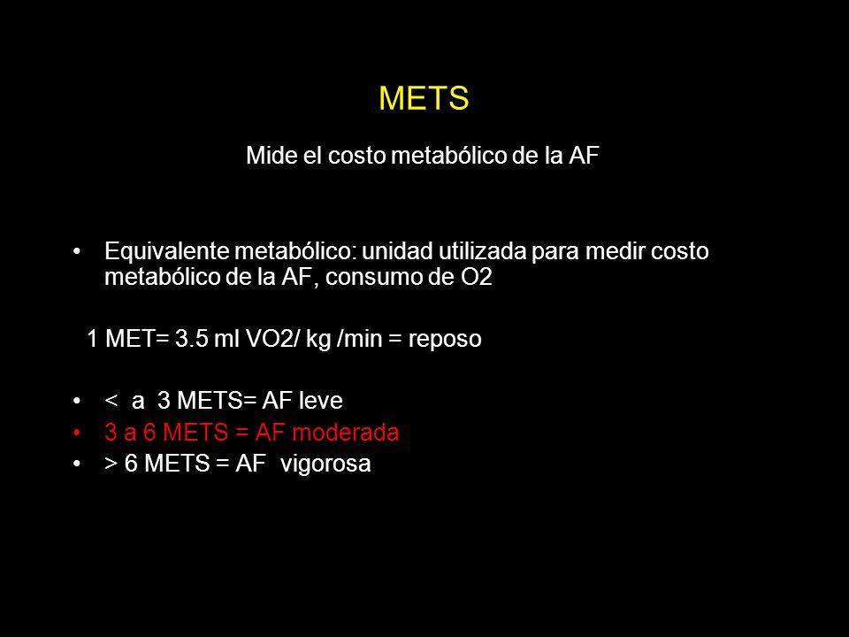 Mide el costo metabólico de la AF
