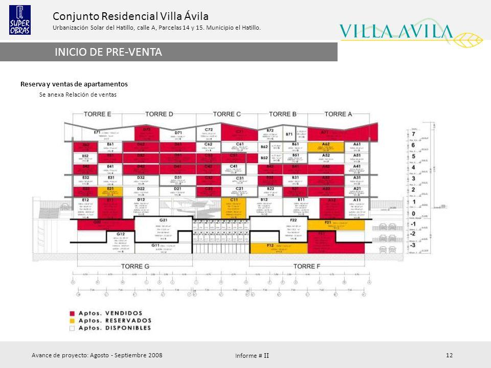 INICIO DE PRE-VENTA Reserva y ventas de apartamentos