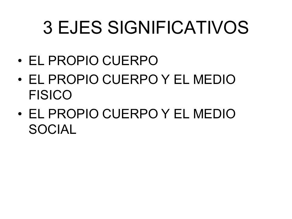 3 EJES SIGNIFICATIVOS EL PROPIO CUERPO