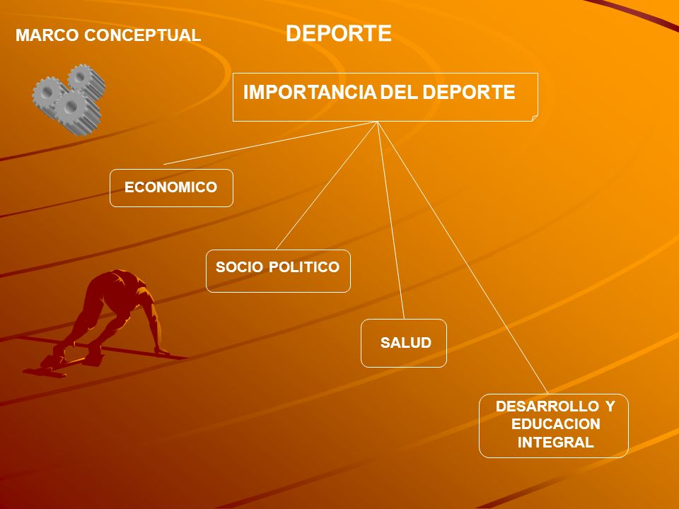 IMPORTANCIA DEL DEPORTE DESARROLLO Y EDUCACION INTEGRAL